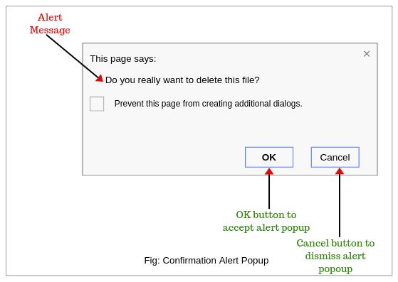 Confirmation alert in selenium