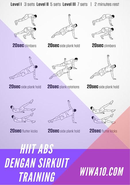 Latihan HIIT ABS Dengan Sirkuit Training