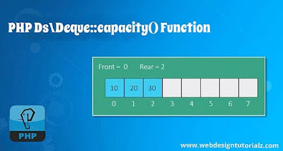 PHP Ds\Deque::capacity() Function