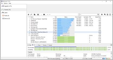 BitTorrent İndir Ücretsiz 2021!