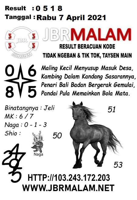 JBR Malam HK Rabu 07 April 2021