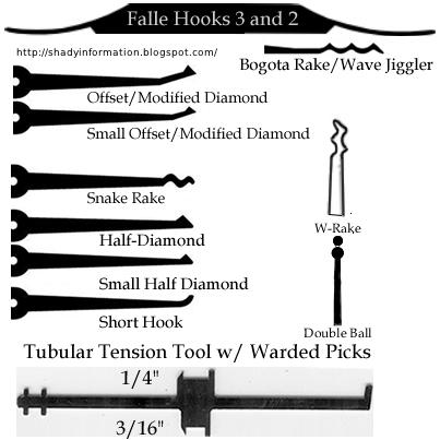Lockpick Templates