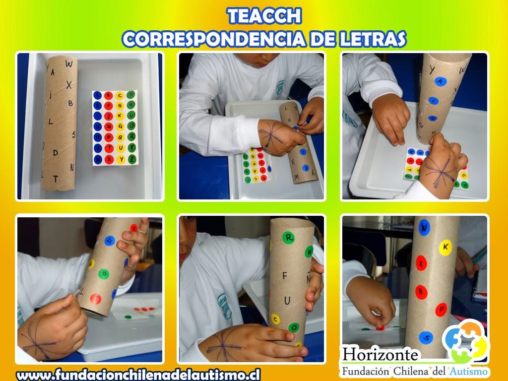 Fundación Chilena Del Autismo Horizonte Teacch Reconociendo Letras Con Gomets Material Adaptado Para Niños Con Autismo