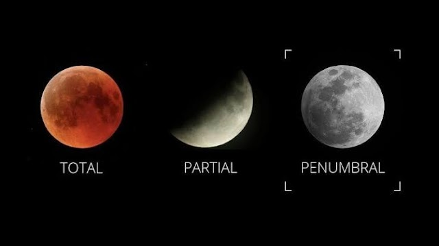 First Lunar Eclipse January 2020 in India