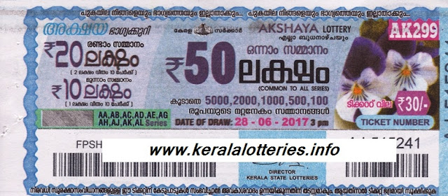 Kerala lottery Akshaya (AK-299) today