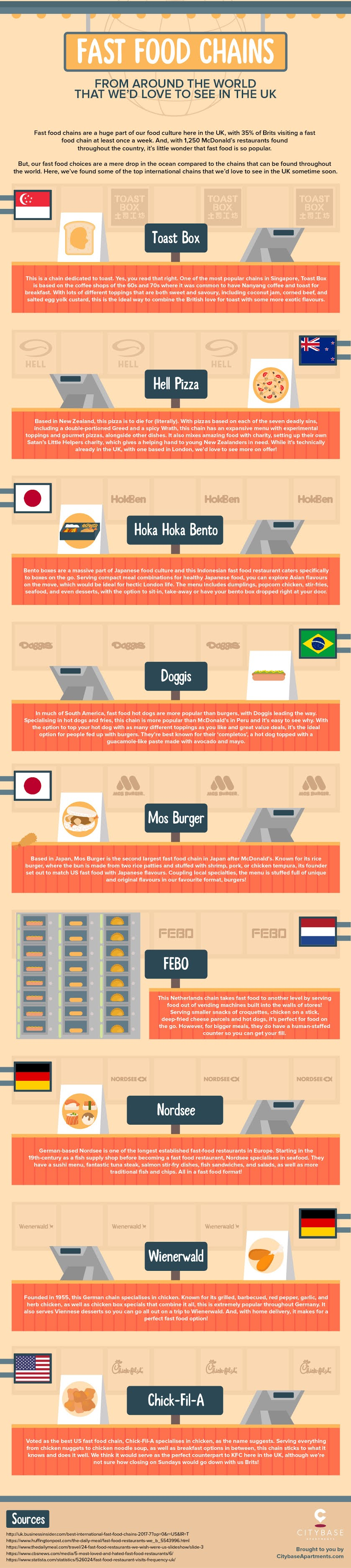 Fast Food Chains from Around the World That We'd Love to See in The UK #infographic #Fast Food Chains #Fast Food #World #Food