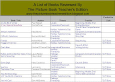 Searchable Book List