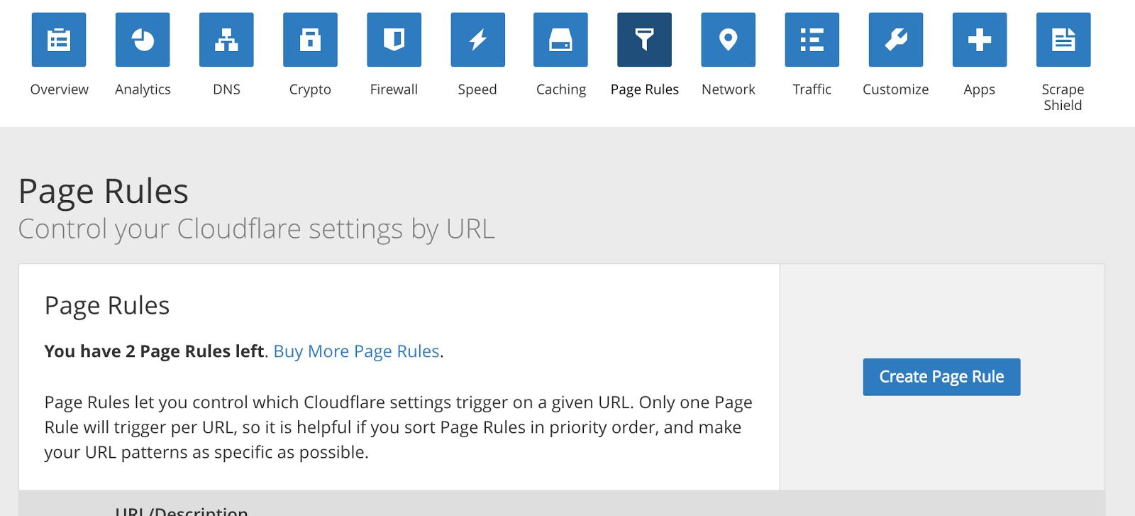 [Cloudflare] 新舊網址的轉址