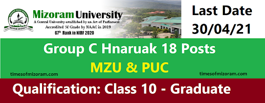 Mizoram University Hnaruak