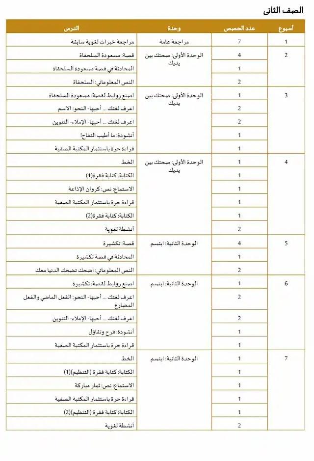 الخطة الفصلية لمادة اللغة العربية  الصف الثانى الامارات الفصل الأول2020-2021