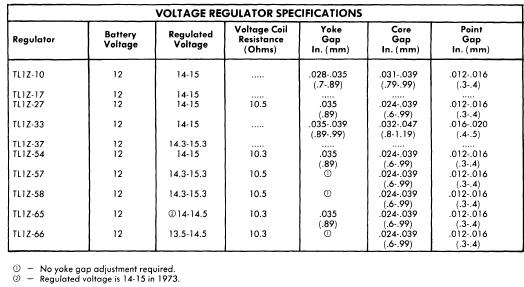 repair-manuals: hitachi alternator regulator 1963-74 hitachi voltage regulator wiring diagram vw voltage regulator wiring diagram 1973