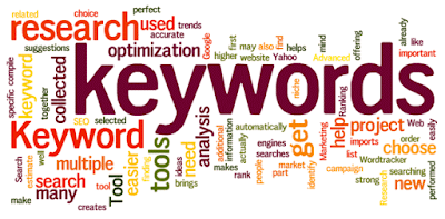 Do Keyword research for better SEO