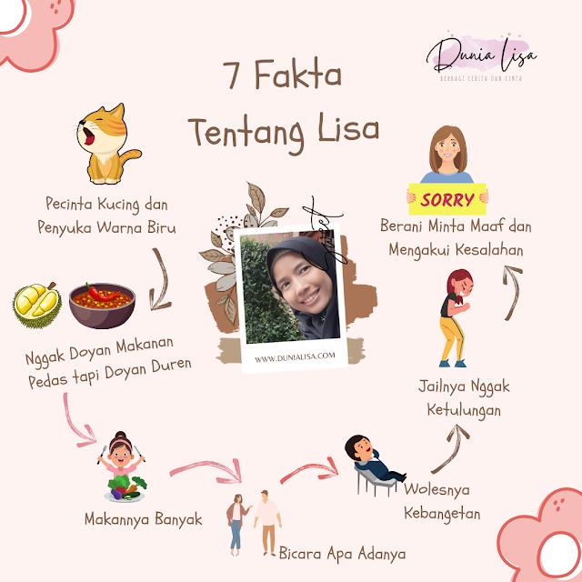 7 fakta tentang Lisa
