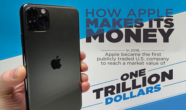 How Apple Makes Its Money #infographic