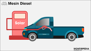 jenis mesin diesel