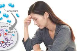 12 Makanan Sehat Penambah Kadar Hemoglobin