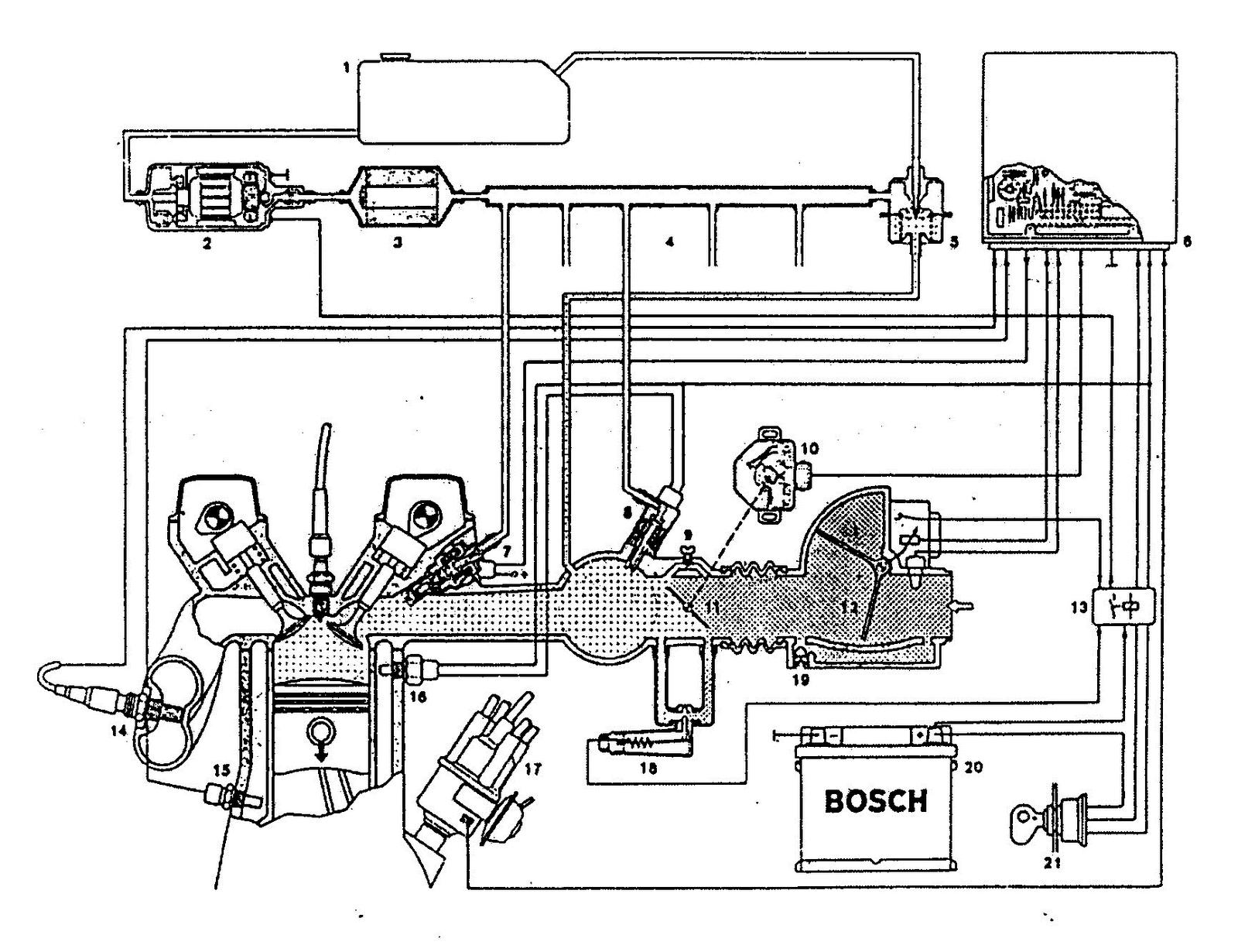 Mesin Itu Indah Motor Bensin Injeksi