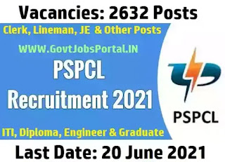 PSPCL Recruitment 2021 for 2632 Posts of Assistant Lineman, Clerk, JE and Other Posts