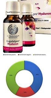 pareri forumuri Regulatpro Hyaluron Anti Imbatranire