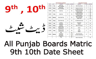 All Punjab Boards Matric 9th 10th Date Sheet