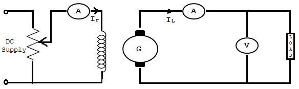 circuit diagram of separately excited generator