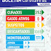 Em mais um Boletim Macajuba não registra novos casos de covid-19