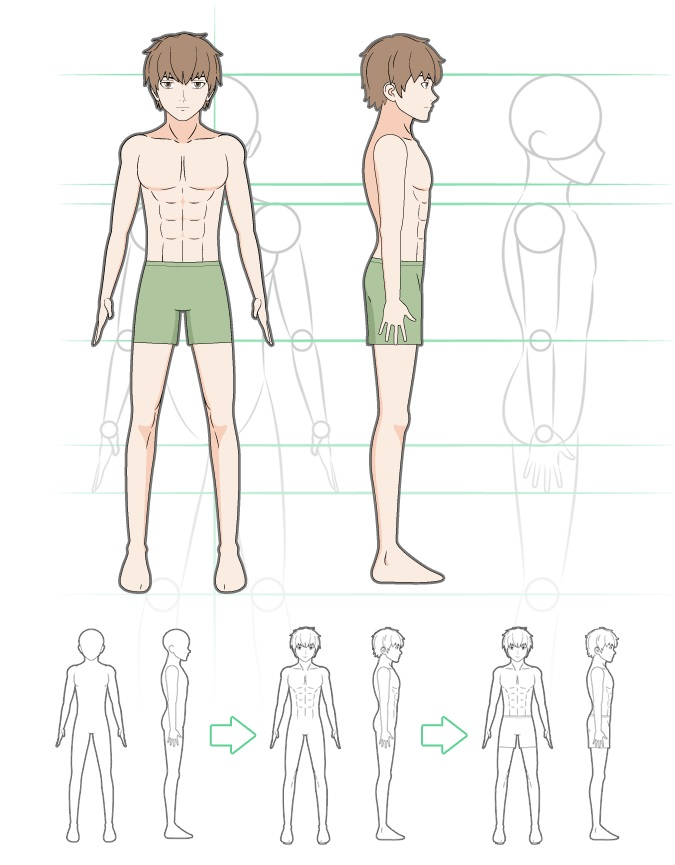 Menggambar pria anime langkah demi langkah
