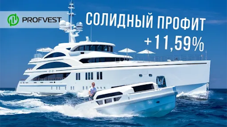 Отчет инвестирования 16.11.20 - 22.11.20: Наш портфель $12624,28, прибыль 1462,70$ (11,59%)