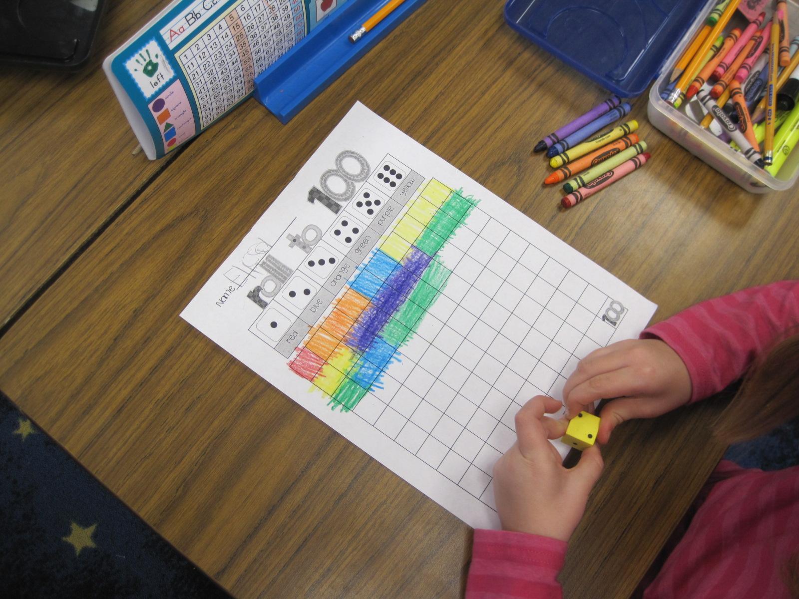 Kindergarten Faith 100th Day Of School Fun