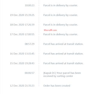 Paket Anda Dalam Proses Pengantaran Oleh Kurir Shopee Express