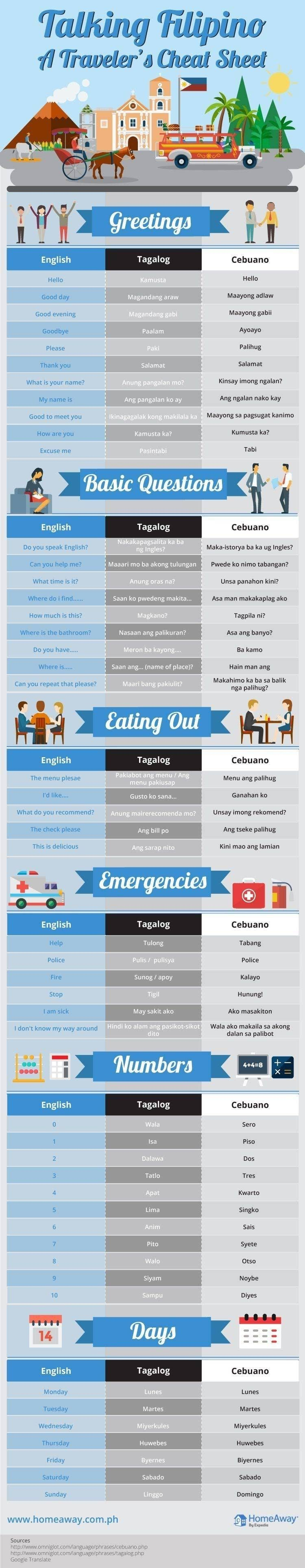 Talking Filipino, A Traveler's Cheat Sheet #infographic