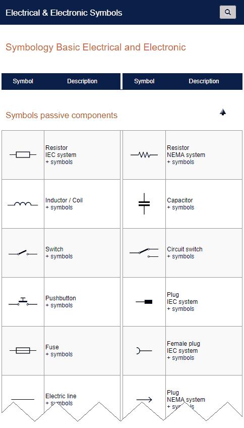 Basic Electrical and Electronic Symbols