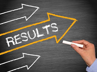 [Results 2021]: Lucknow university bA social work Results Released For 3rd and 5th Semesters