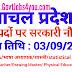HIMACHAL PRADESH EKLAVYA MODEL RESIDENTIAL SCHOOL MANAGEMENT (HPEMRSM) SOCIETY, Shimla Recruitment 2019