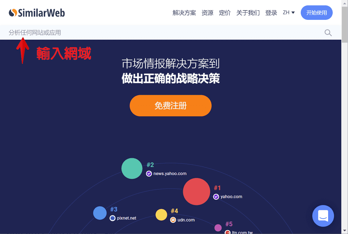 SimilarWeb 網站分析工具