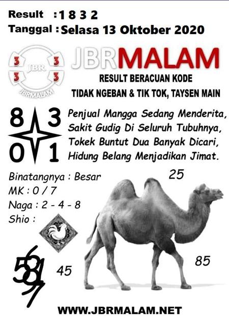 JBR Malam HK Selasa 13 Oktober 2020
