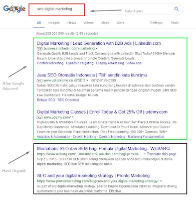 Contoh penjelasan hasil pencarian Keyword di Google
