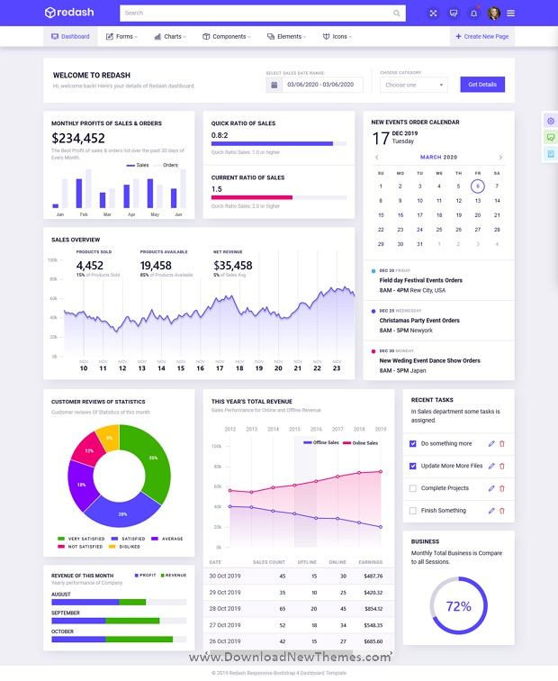 Redash – Admin Dashboard HTML Template