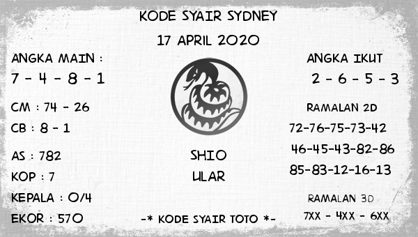 Prediksi Sidney 16 April 2020 - Kode Syair Sydney