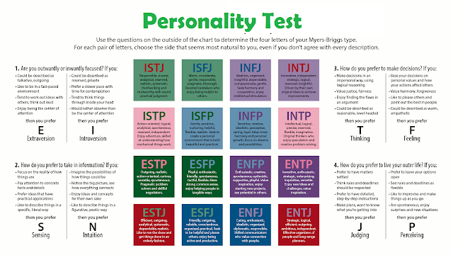 Personality-test, personality test questions, career personality test, best personality test, personality test color, personality test