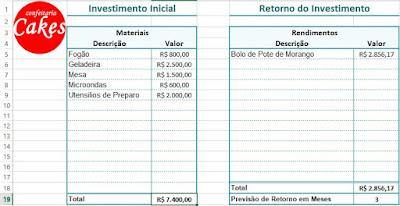 Planilha de retorno do Investimento
