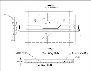Quantity Of Steel In Two Way Slab Calculation (BBS)