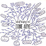 What Makes Me Come Alive Mind Map