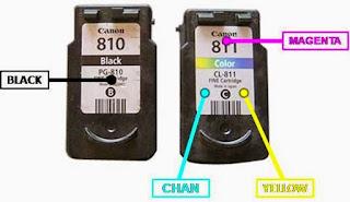 Cara mengatasi salah mengisi tinta warna catridge Canon PG-811