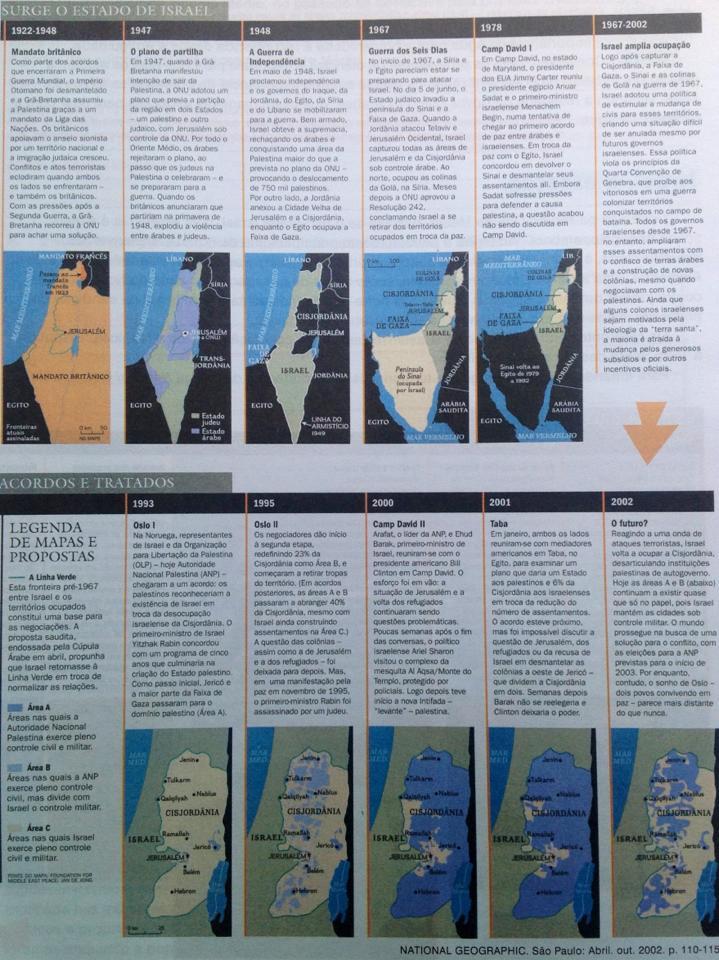 Formação do Estado de Israel