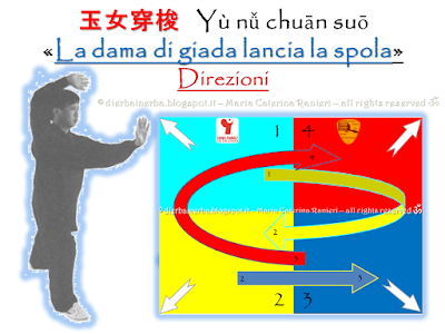 """Docente del Corso di Erboristeria """"Di Erba in Erba©"""" Cromoterapeuta - Cromoestetica Floriterapeuta Mediterranea - esperta di Cosmesi naturale personalizzata, Consulente naturopata - vasta esperienza anche con bimbi e anziani -  Istruttore di """"Tai Chi Chuan"""" e di """"Tai Chi Kung"""" dello Stile Yang,della International Family Tai Chi Chuan Association e dell'ASC Sport – Ente di Promozione sportiva riconosciuta dal CONI -http://dierbainerba.blogspot.it - © Maria Caterina Ranieri – all rights reserved ॐ"""
