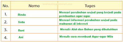 tugas tiap-tiap anggota kelompok www.simplenews.me