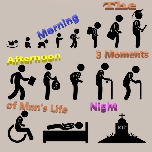 The 3 Moments of Life: Morning, Afternoon and Night