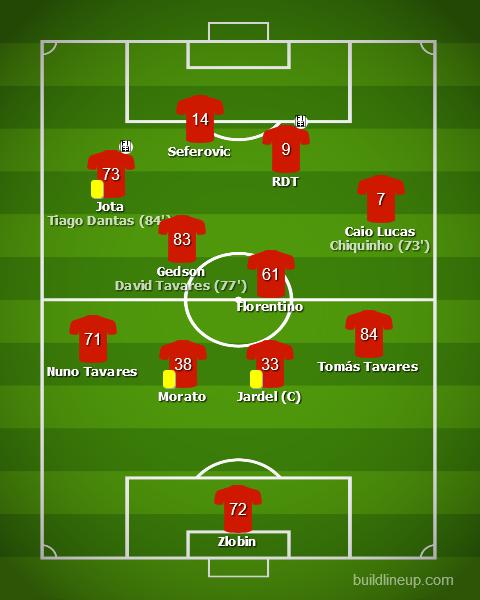 Setúbal vs Benfica - Taça da Liga 2019/20