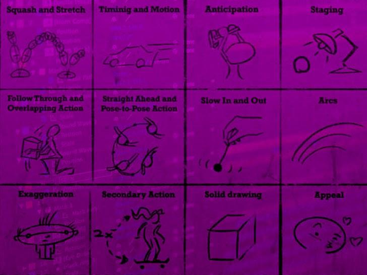 Prinsip Dasar Motion Graphics dan Animasi Yang Wajib Diketahui